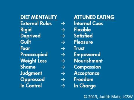 diet v attuned