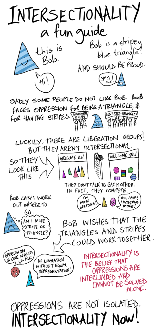 Infographic by Miriam Dobson